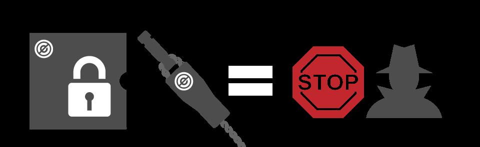 EasyLocker biedt gelegenheidsdieven geen kans